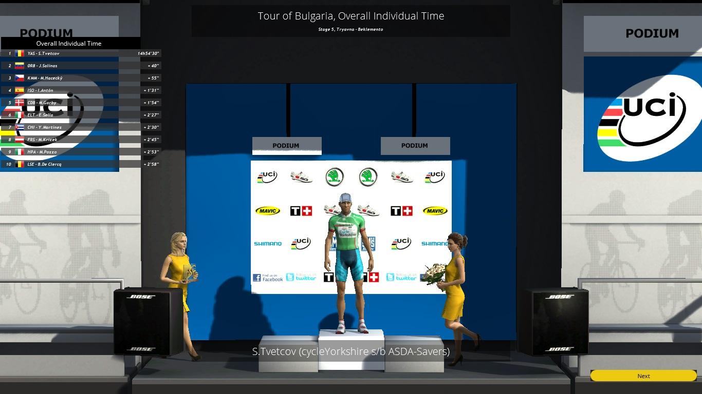 pcmdaily.com/images/mg/2016/Races/CT/Bulgaria/MG16_bulgaria_5_021.jpg