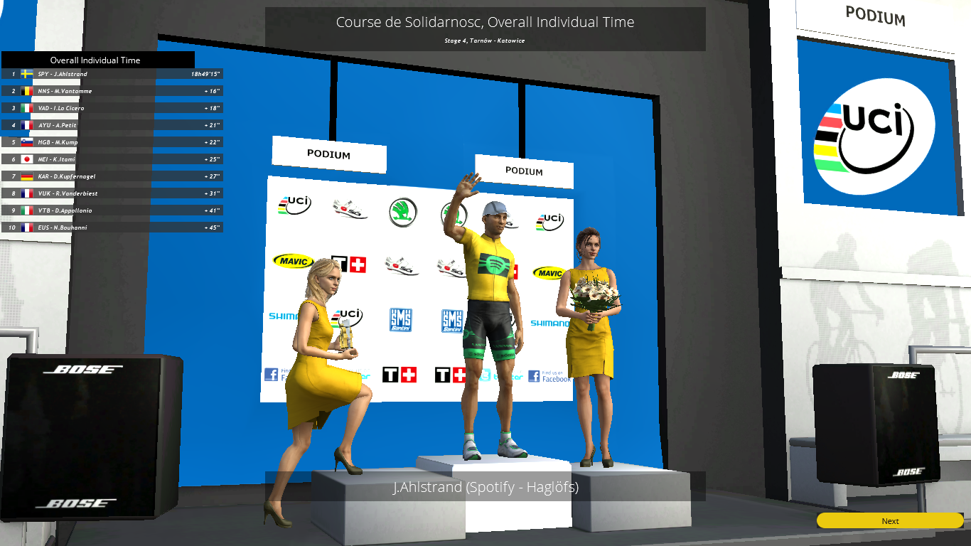 pcmdaily.com/images/mg/2016/Races/PCT/Solidarnosc/407.png
