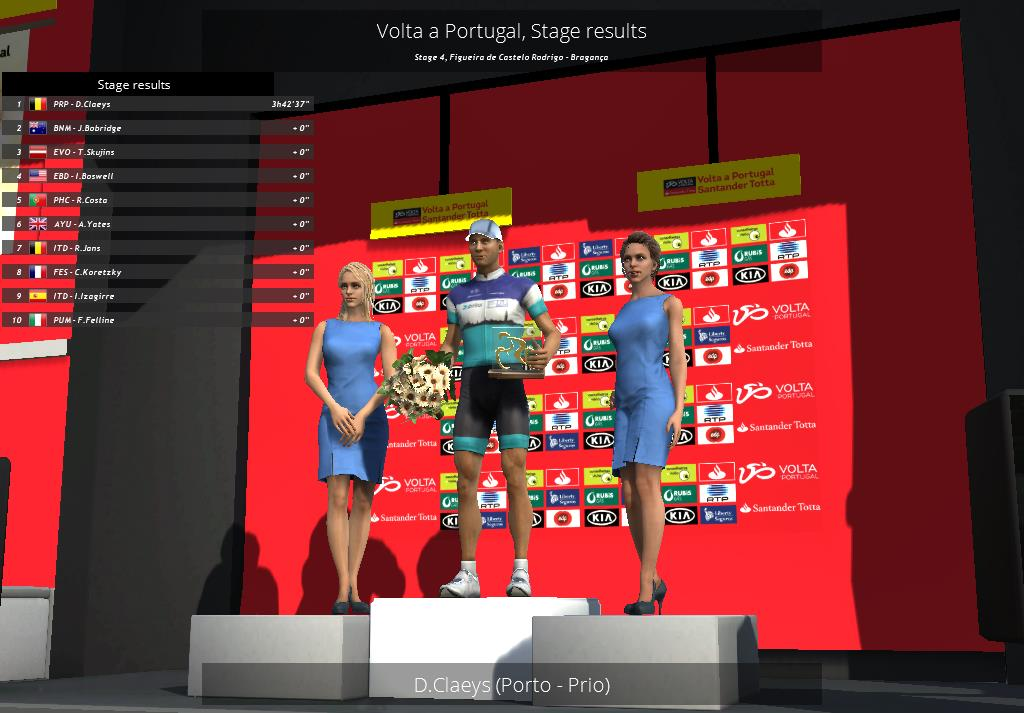 pcmdaily.com/images/mg/2018/Races/PTHC/Portugal/S4/22.jpg