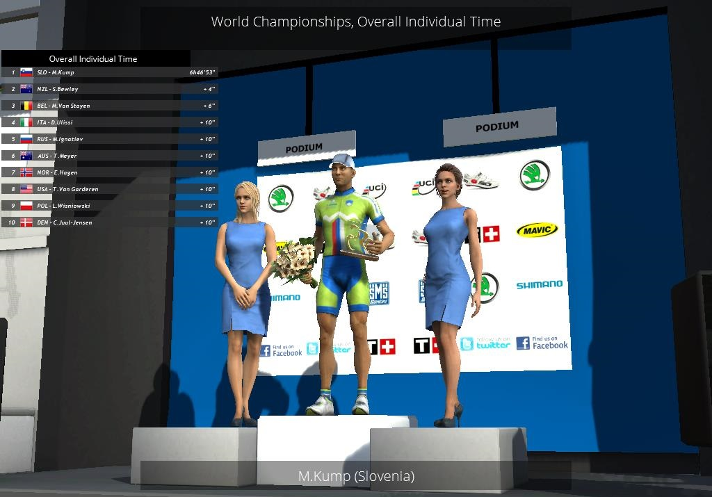 pcmdaily.com/images/mg/2018/Races/WC/RR/37.jpg
