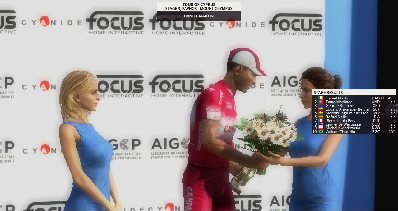 pcmdaily.com/images/mg/2019/Races/C1/Cyprus/S3/podium.jpg