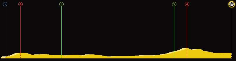 pcmdaily.com/images/mg/2019/Races/C2/Juarez/S1/00.jpg