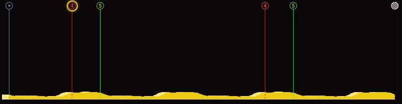 pcmdaily.com/images/mg/2019/Races/C2/Juarez/S5/00.jpg