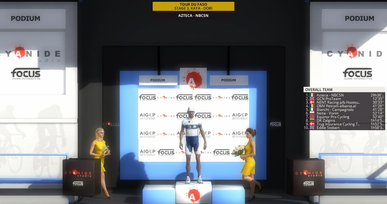 pcmdaily.com/images/mg/2019/Races/C2HC/Faso/S3/podiumt.jpg