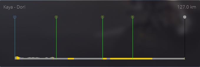 pcmdaily.com/images/mg/2019/Races/C2HC/Faso/S3/profile.jpg