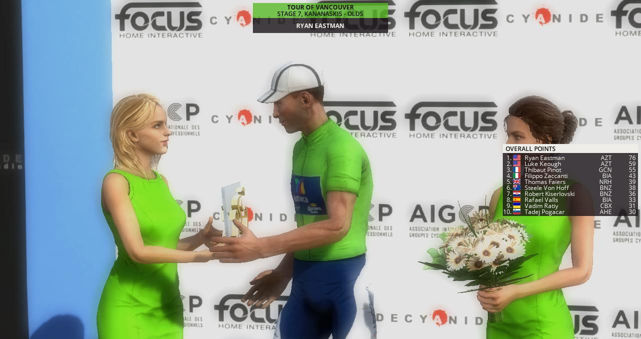 pcmdaily.com/images/mg/2019/Races/C2HC/Vancouver/S7/podiump.jpg