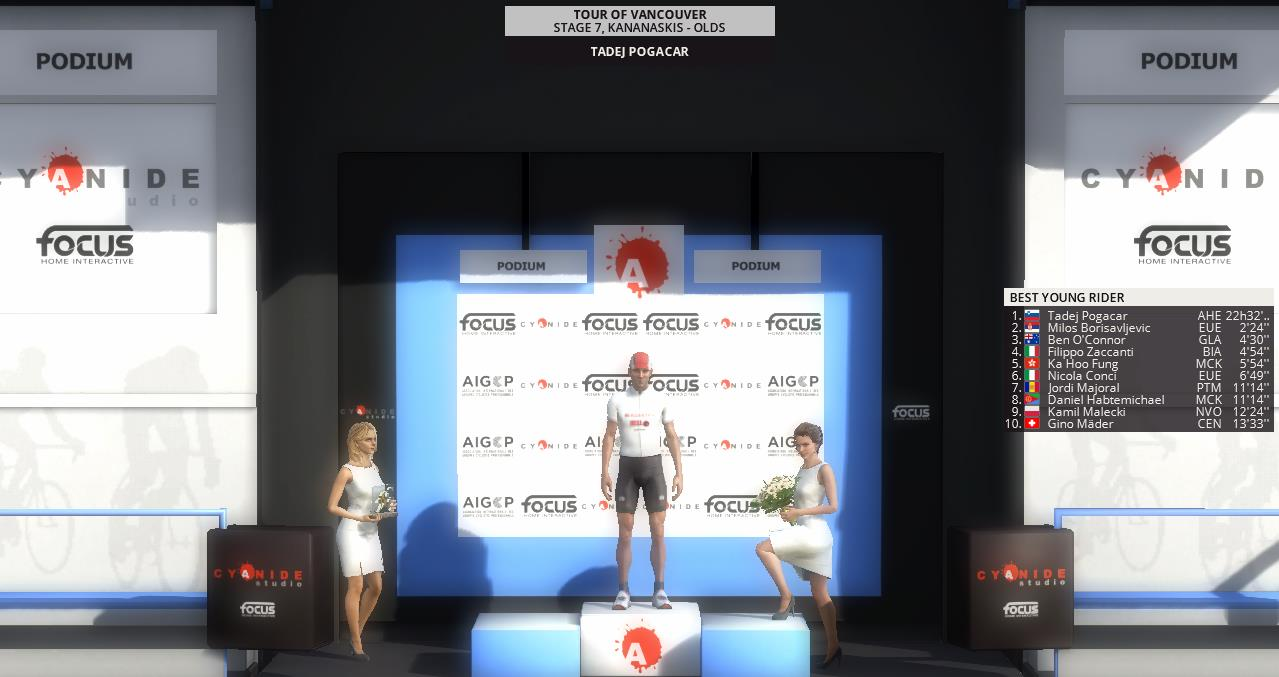 pcmdaily.com/images/mg/2019/Races/C2HC/Vancouver/S7/podiumy.jpg