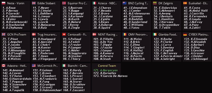 pcmdaily.com/images/mg/2019/Races/C2HC/Zuri/startlist.jpg