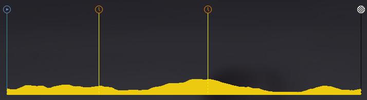 pcmdaily.com/images/mg/2019/Races/HC/Slovenie/mg19_slo_s01_profile.jpg