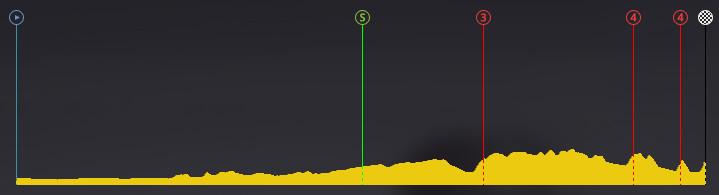 pcmdaily.com/images/mg/2019/Races/HC/Slovenie/mg19_slo_s02_profile.jpg