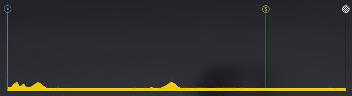 pcmdaily.com/images/mg/2019/Races/HC/Slovenie/mg19_slo_s03_profile.jpg