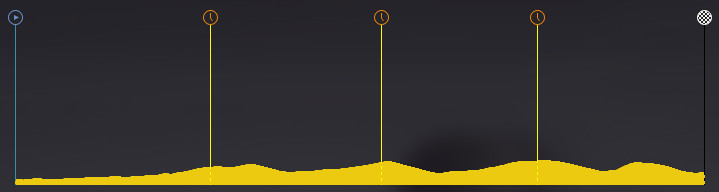 pcmdaily.com/images/mg/2019/Races/HC/Slovenie/mg19_slo_s04_profile.jpg