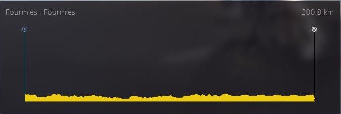 pcmdaily.com/images/mg/2019/Races/PT/Nederland/S3/profile.jpg