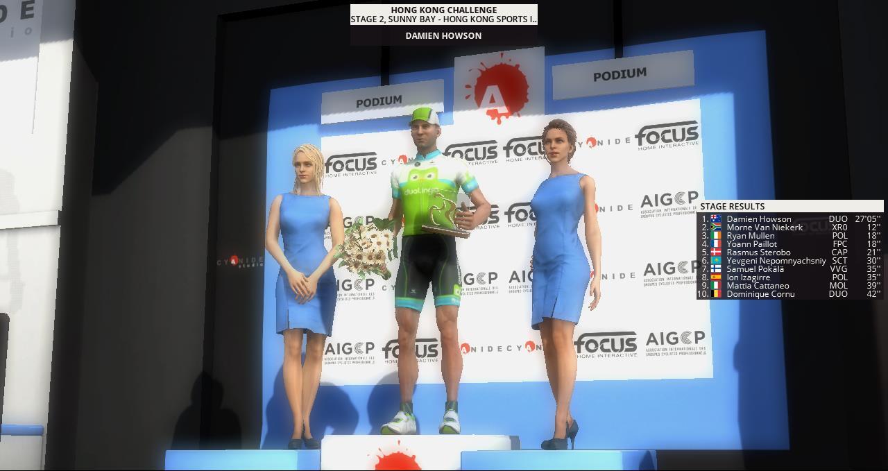 pcmdaily.com/images/mg/2020/Reports/C1/HongKong/S2/podium.jpg