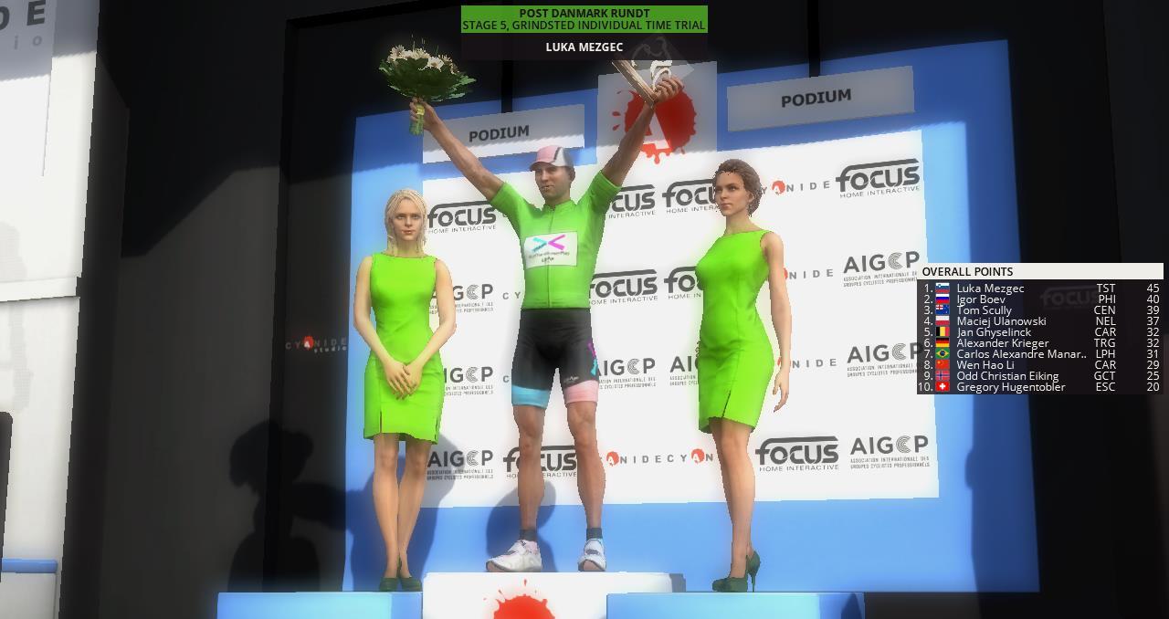 pcmdaily.com/images/mg/2020/Reports/C2HC/Danmark/S5/podiump.jpg