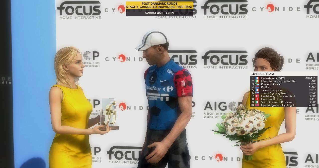 pcmdaily.com/images/mg/2020/Reports/C2HC/Danmark/S5/podiumt.jpg