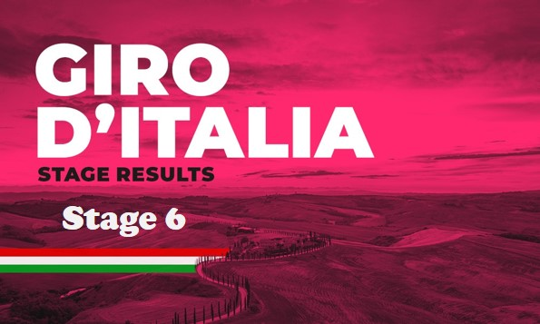 pcmdaily.com/images/mg/2020/Reports/GTM/Giro/S06/mg20_giro_s06_stageresults.jpg