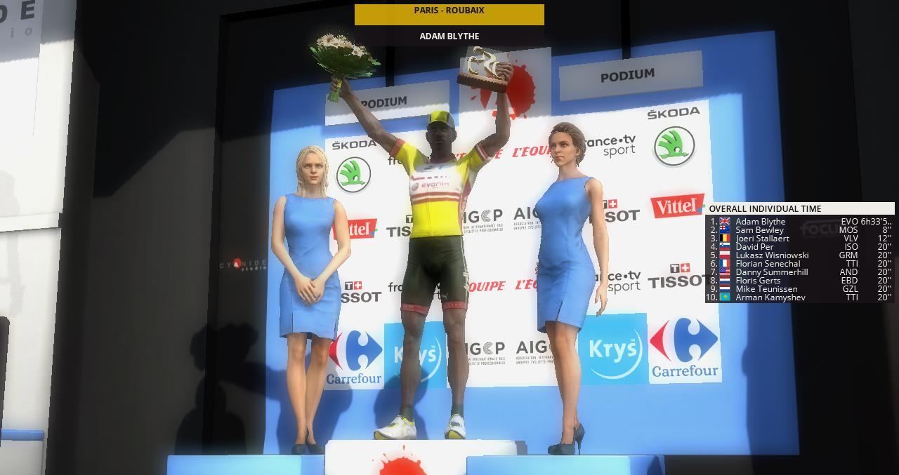 pcmdaily.com/images/mg/2020/Reports/GTM/Roubaix/podium.jpg