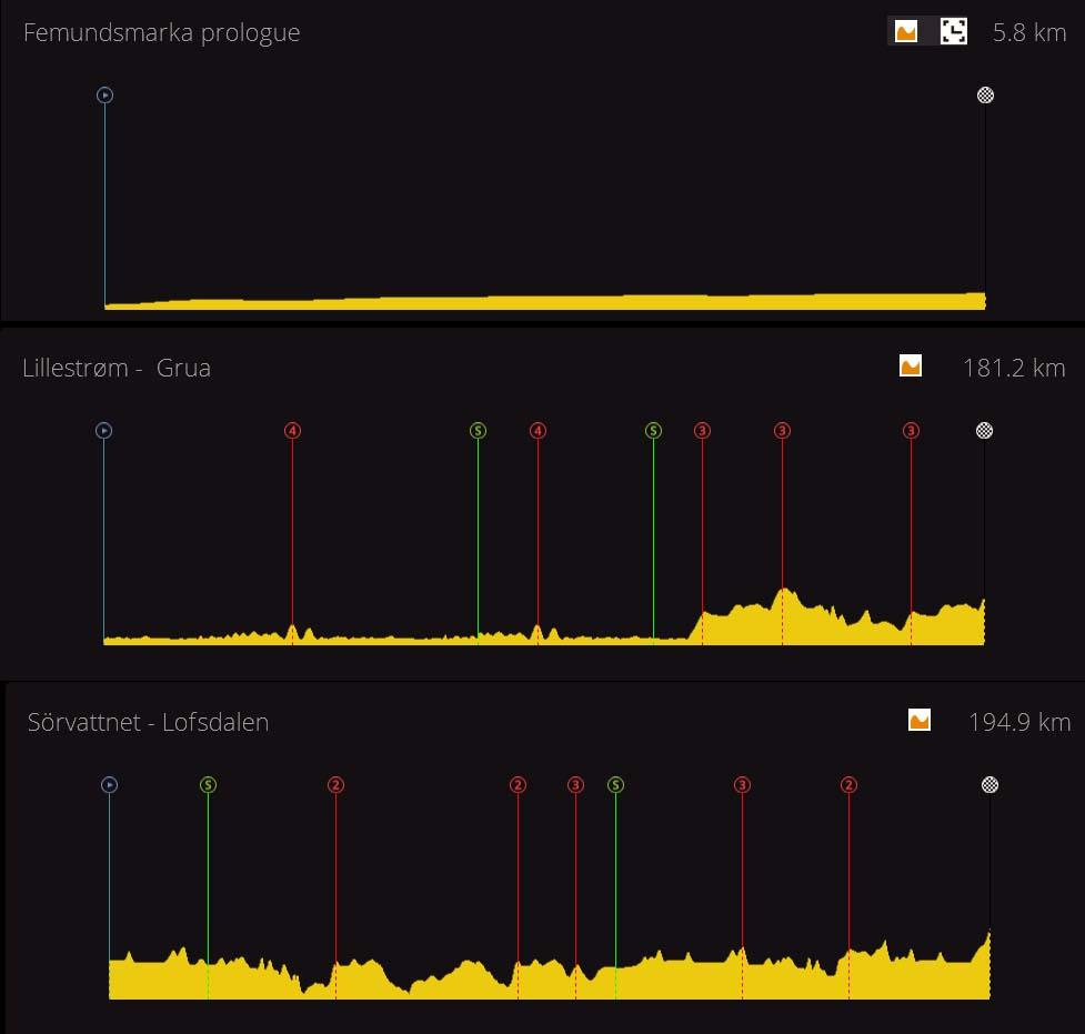 pcmdaily.com/images/mg/2020/profiles/pthc_sca.jpg